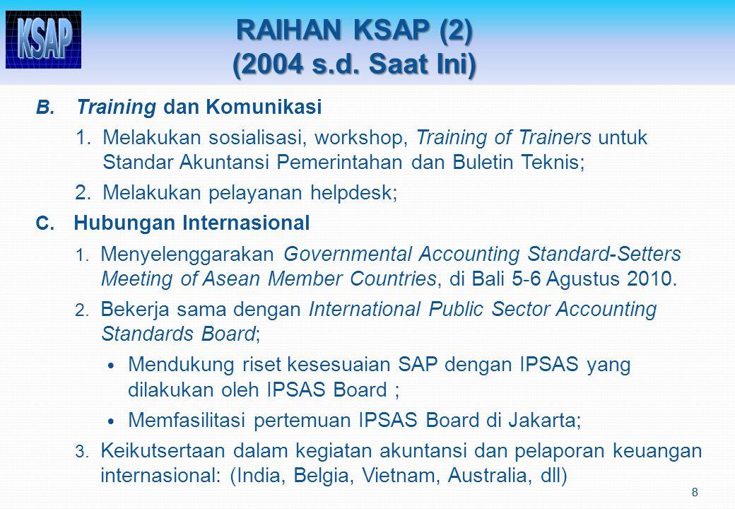 RAIHAN KSAP (2) (2004 s.d. Saat Ini)