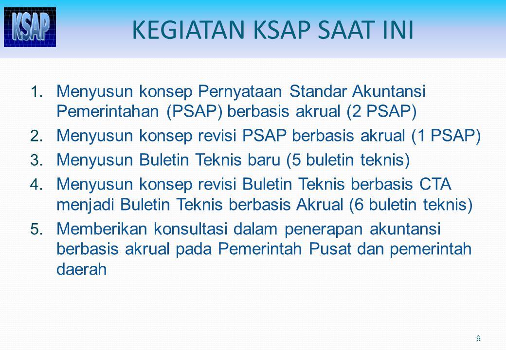 KEGIATAN KSAP SAAT INI Menyusun konsep Pernyataan Standar Akuntansi Pemerintahan (PSAP) berbasis akrual (2 PSAP)