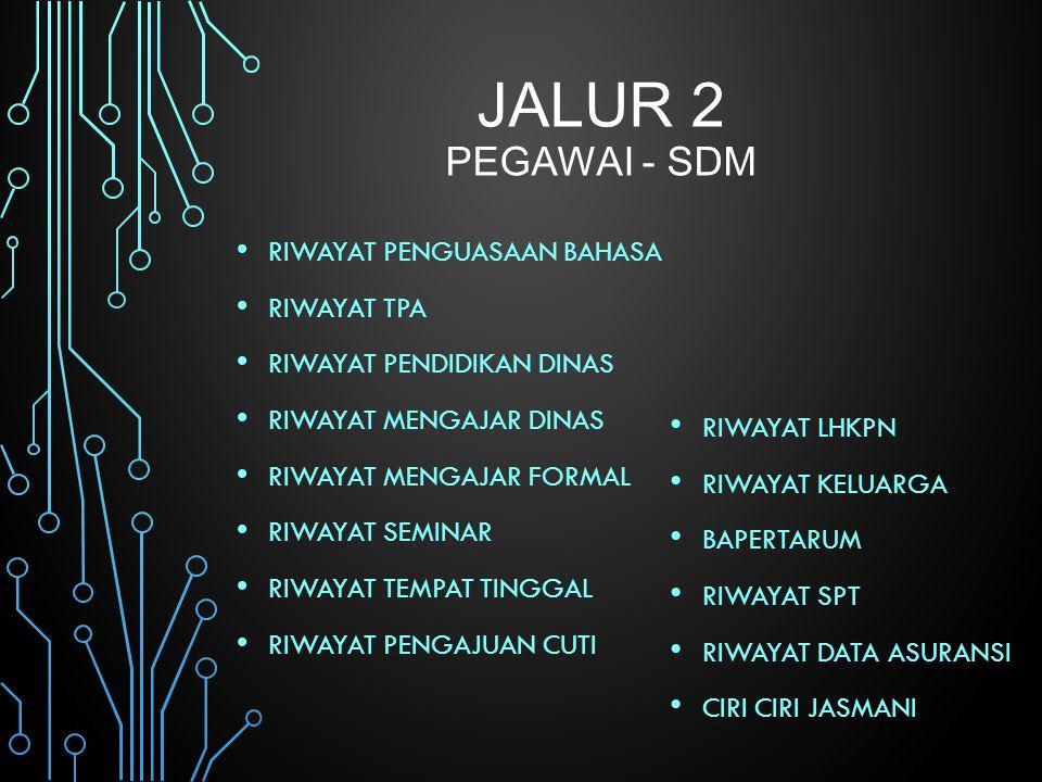 Jalur 2 Pegawai - SDM Riwayat Penguasaan Bahasa Riwayat TPA