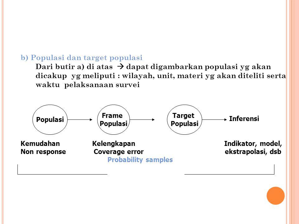 b) Populasi dan target populasi