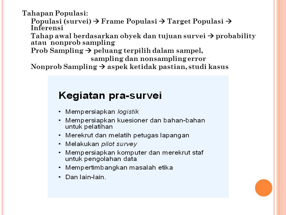 Tahapan Populasi: Populasi (survei)  Frame Populasi  Target Populasi  Inferensi.