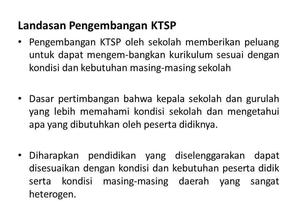 Landasan Pengembangan KTSP