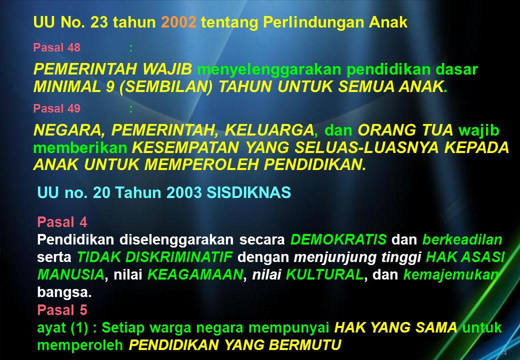 UNDANG-UNDANG REPUBLIK INDONESIA NOMOR 20 TAHUN 2003 TENTANG
