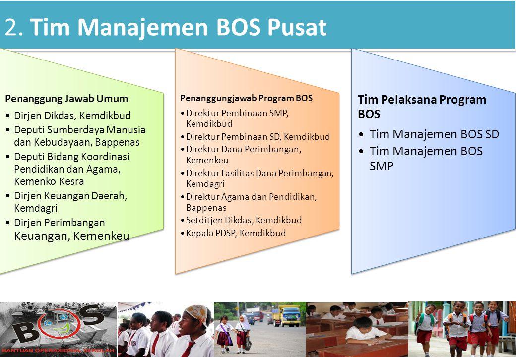 2. Tim Manajemen BOS Pusat