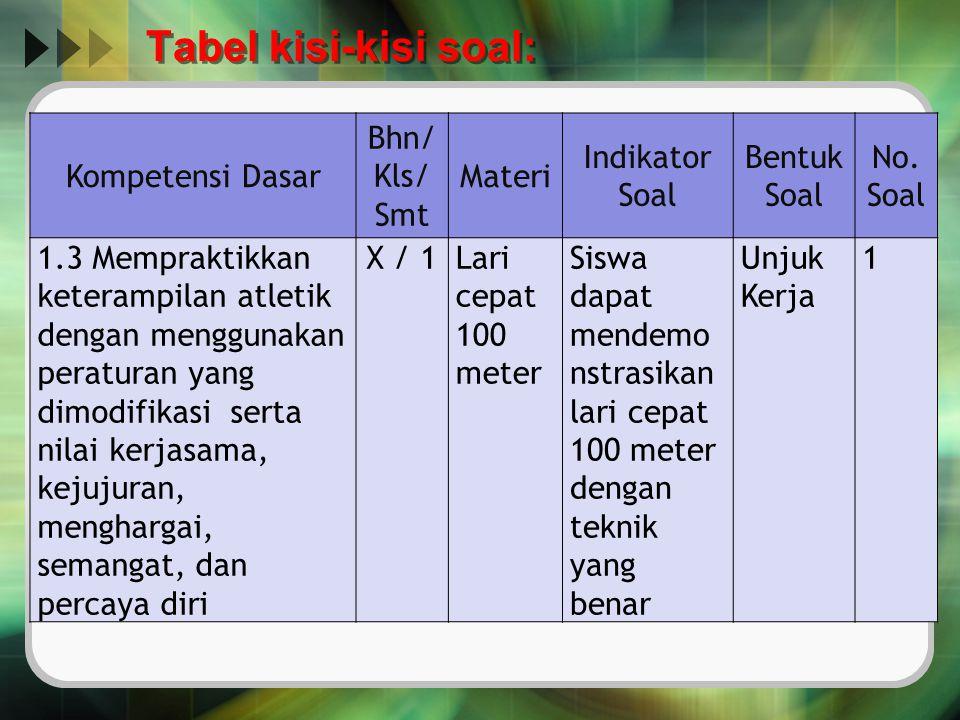 Tabel kisi-kisi soal: Kompetensi Dasar Bhn/ Kls/ Smt Materi