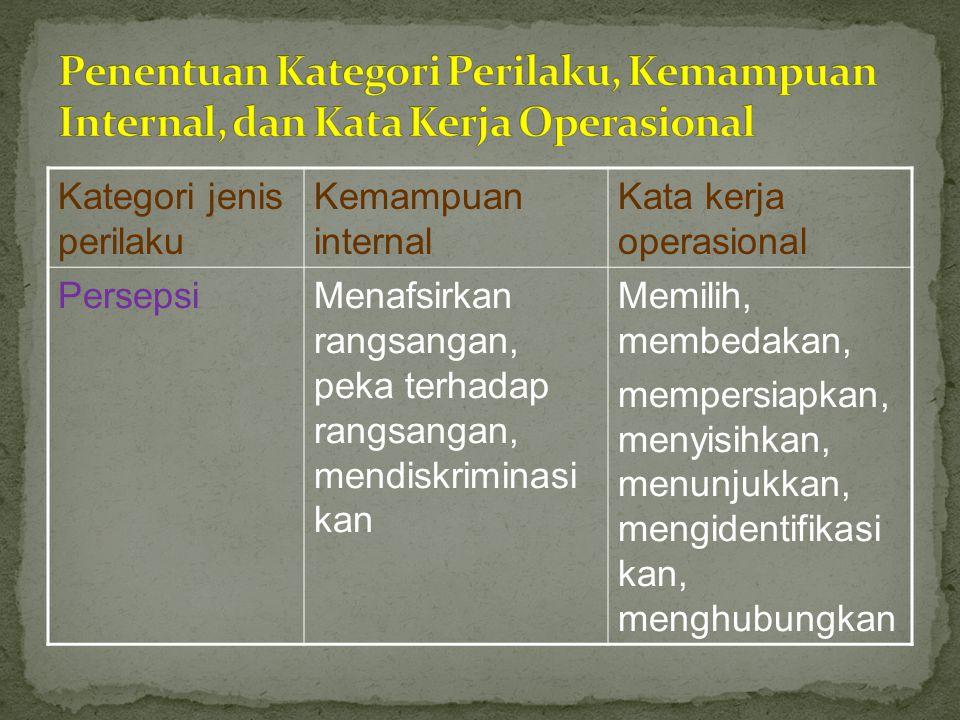 Penentuan Kategori Perilaku, Kemampuan Internal, dan Kata Kerja Operasional