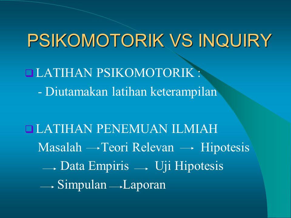PSIKOMOTORIK VS INQUIRY