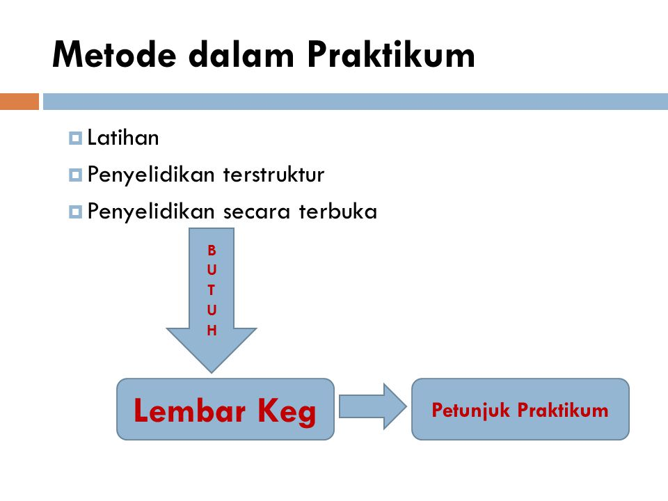 Metode dalam Praktikum