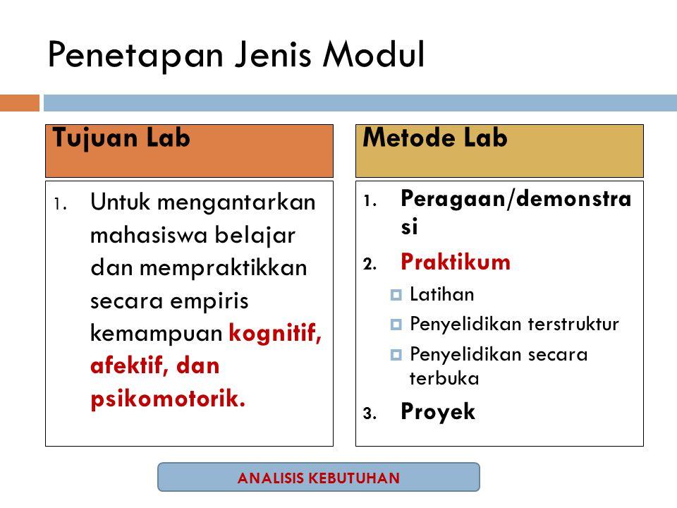 Penetapan Jenis Modul Tujuan Lab Metode Lab