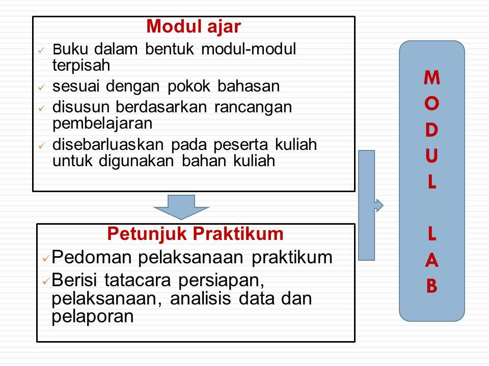 M O D U L A B Modul ajar Petunjuk Praktikum