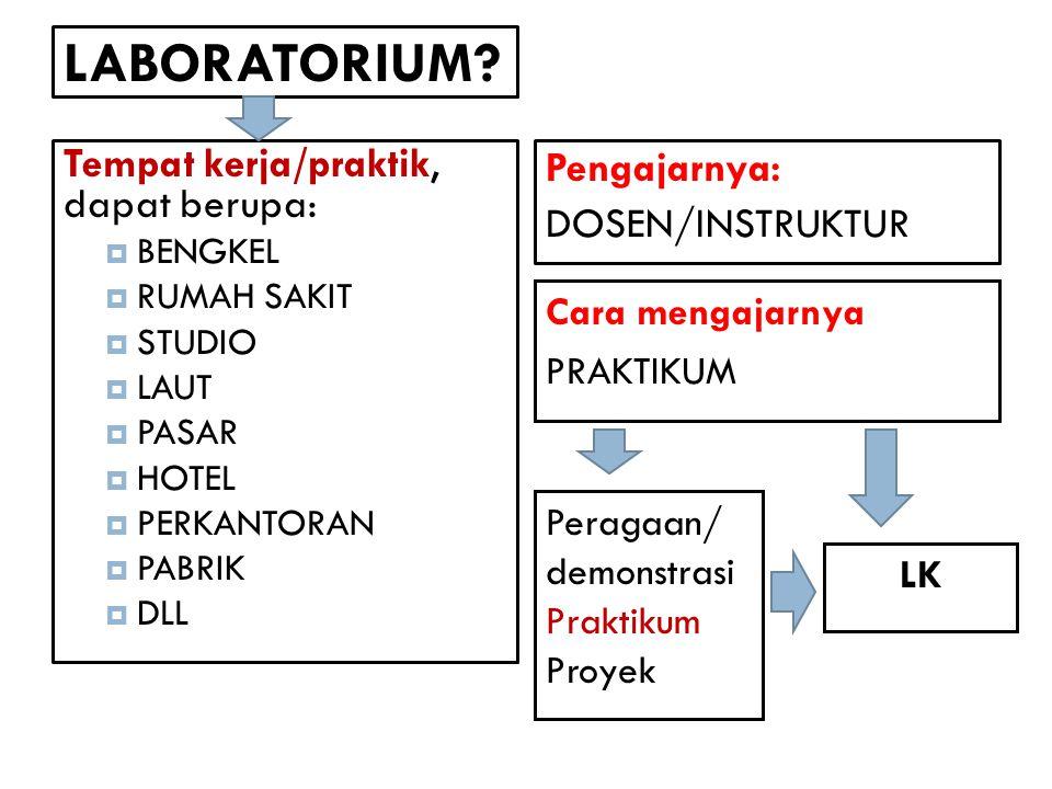 LABORATORIUM Tempat kerja/praktik, dapat berupa: