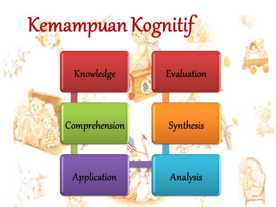 Kemampuan Kognitif Knowledge Comprehension Application Analysis