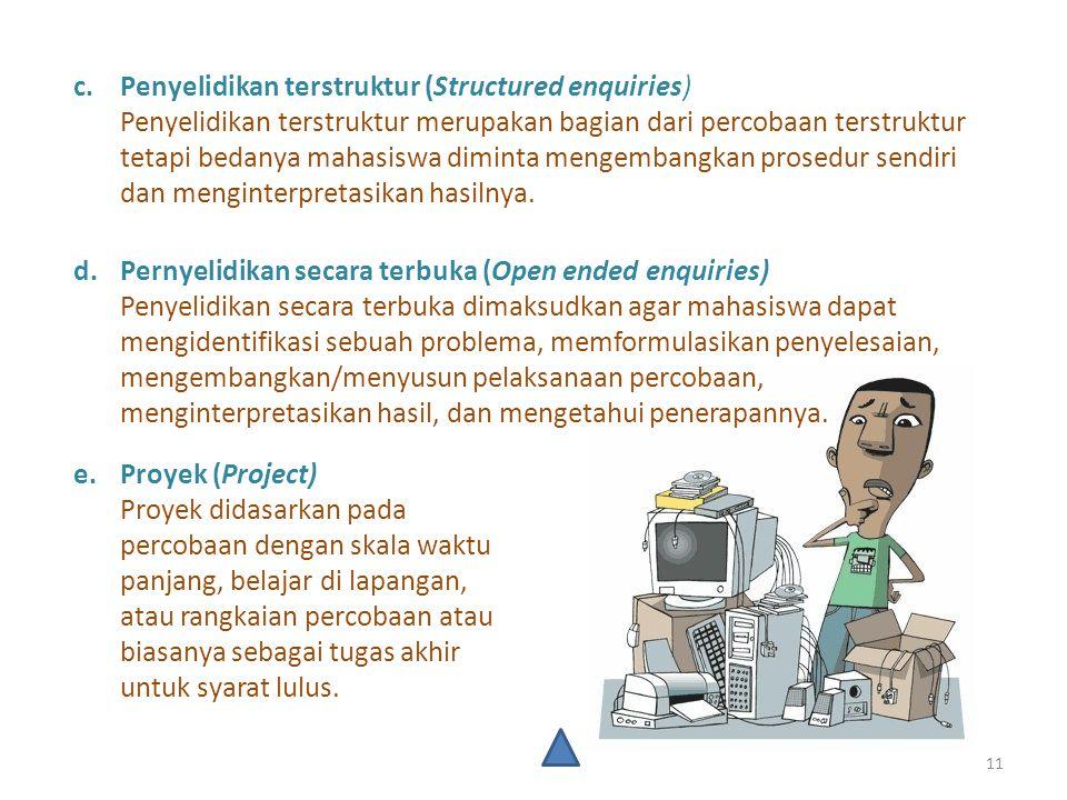 Penyelidikan terstruktur (Structured enquiries)