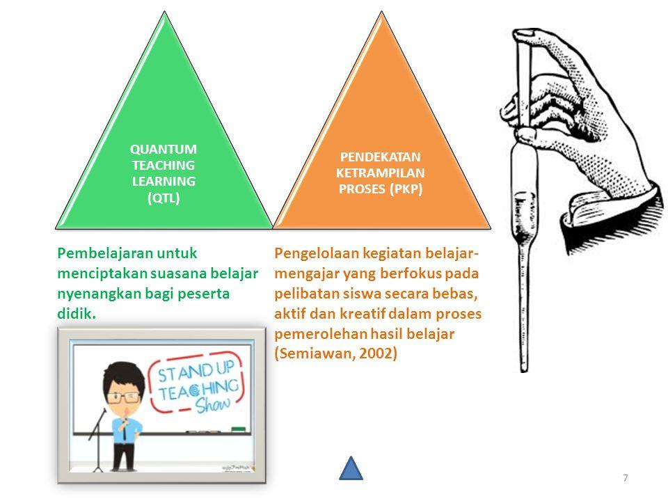 QUANTUM TEACHING LEARNING (QTL) PENDEKATAN KETRAMPILAN PROSES (PKP)