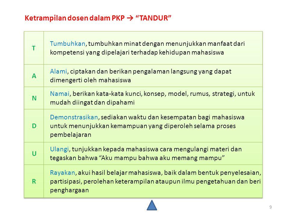 Ketrampilan dosen dalam PKP → TANDUR