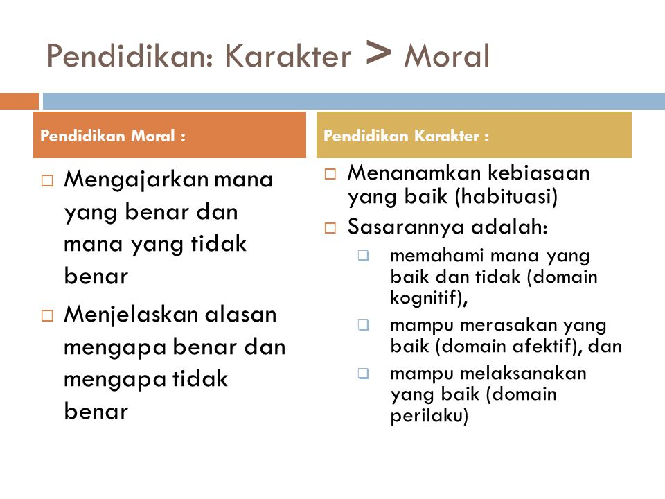 Pendidikan: Karakter > Moral
