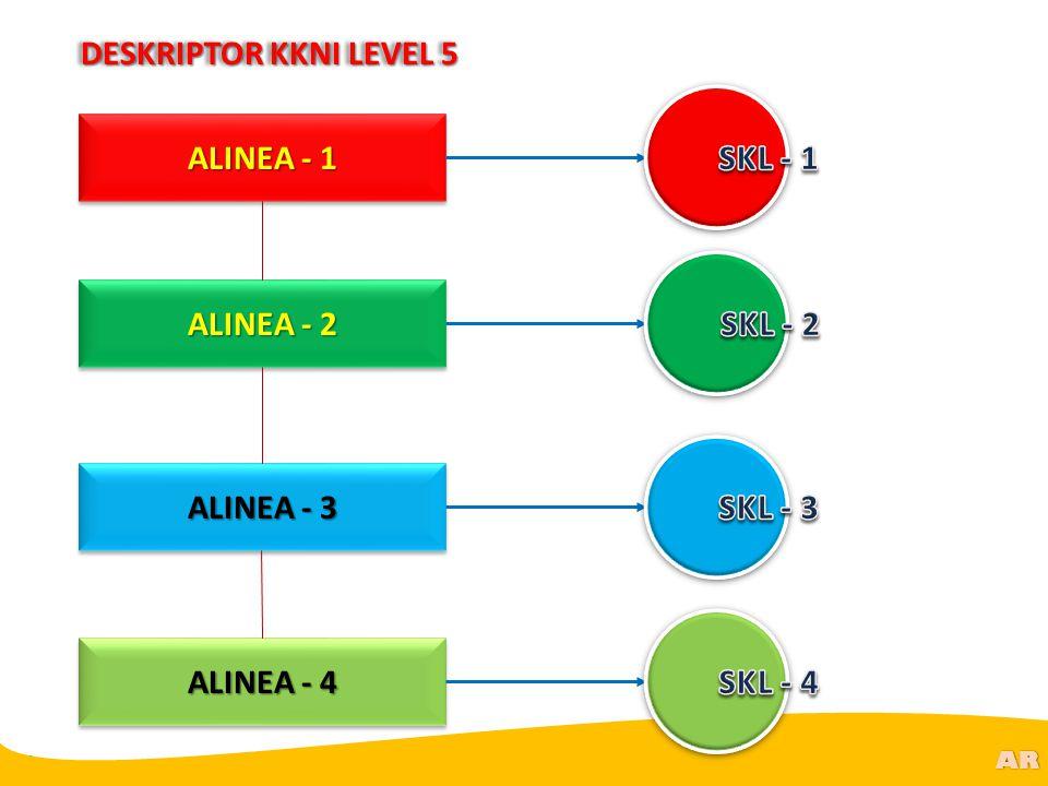 DESKRIPTOR KKNI LEVEL 5 SKL - 1 ALINEA - 1 SKL - 2 ALINEA - 2 SKL - 3 ALINEA - 3 SKL - 4 ALINEA - 4