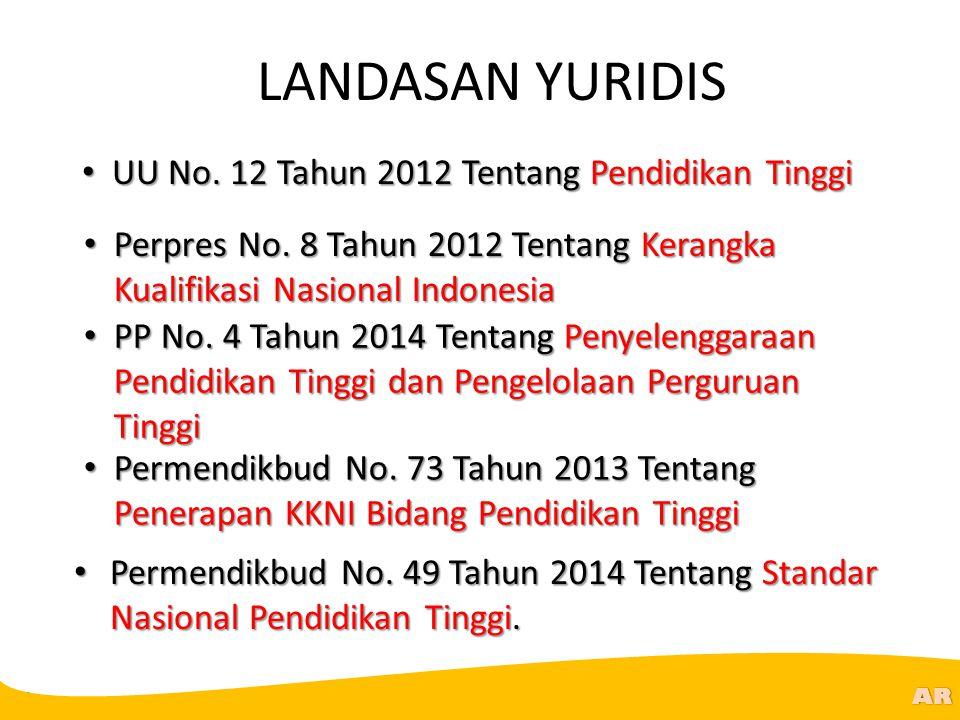 LANDASAN YURIDIS UU No. 12 Tahun 2012 Tentang Pendidikan Tinggi