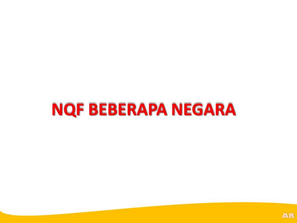 NQF BEBERAPA NEGARA