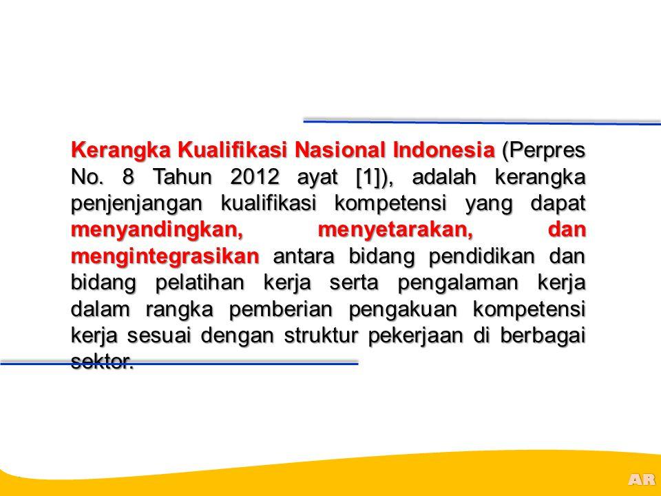 Kerangka Kualifikasi Nasional Indonesia (Perpres No