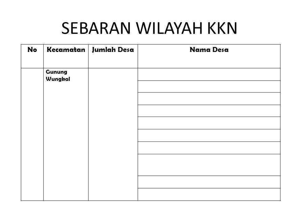 SEBARAN WILAYAH KKN No Kecamatan Jumlah Desa Nama Desa Gunung Wungkal