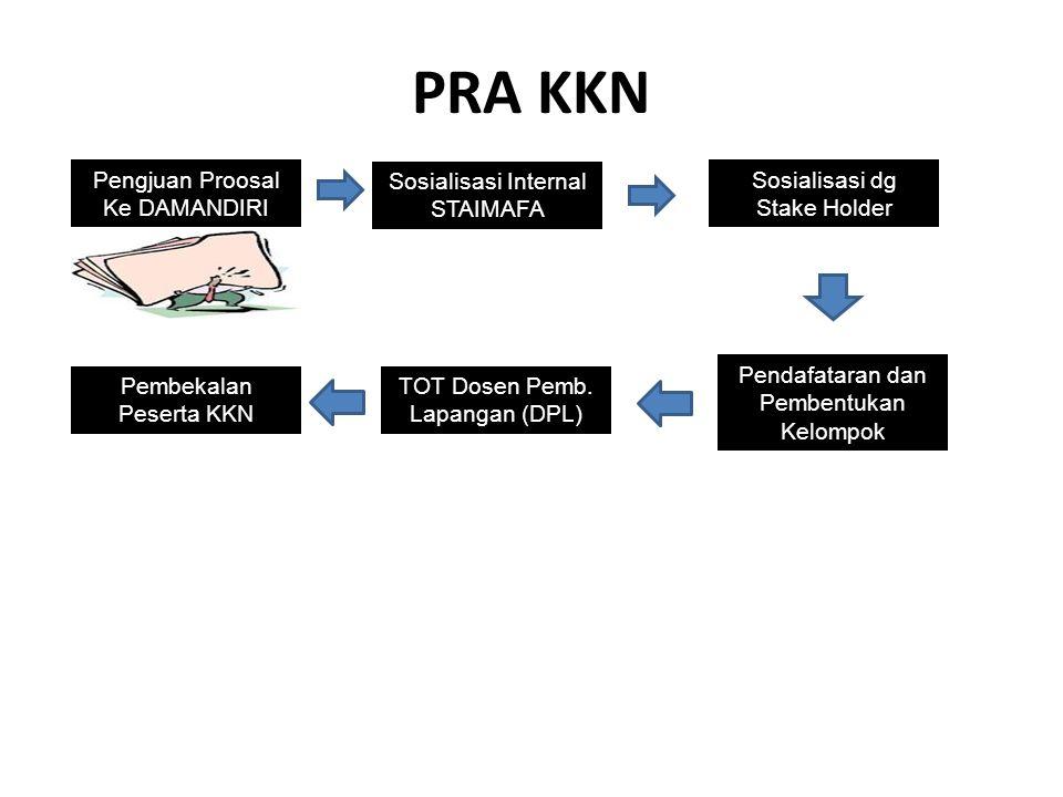 PRA KKN Pengjuan Proosal Ke DAMANDIRI Sosialisasi Internal STAIMAFA