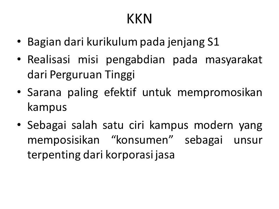 KKN Bagian dari kurikulum pada jenjang S1