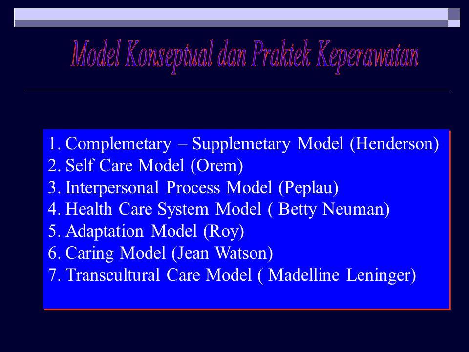 Model Konseptual dan Praktek Keperawatan
