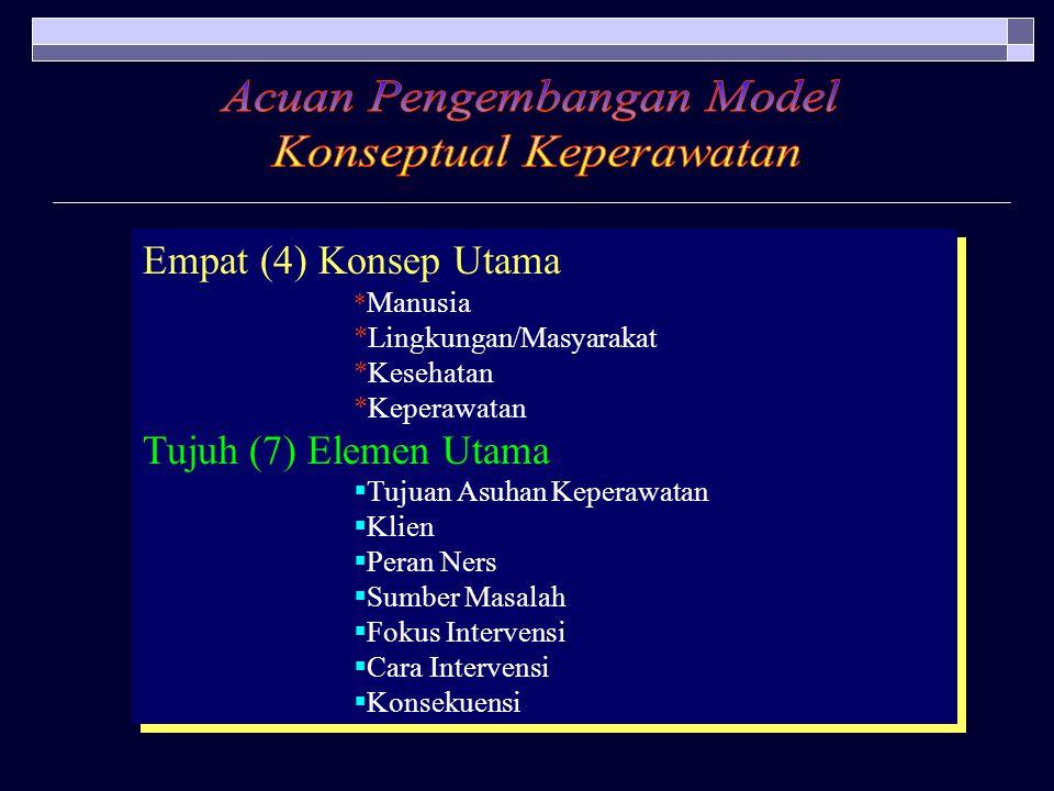 Acuan Pengembangan Model Konseptual Keperawatan