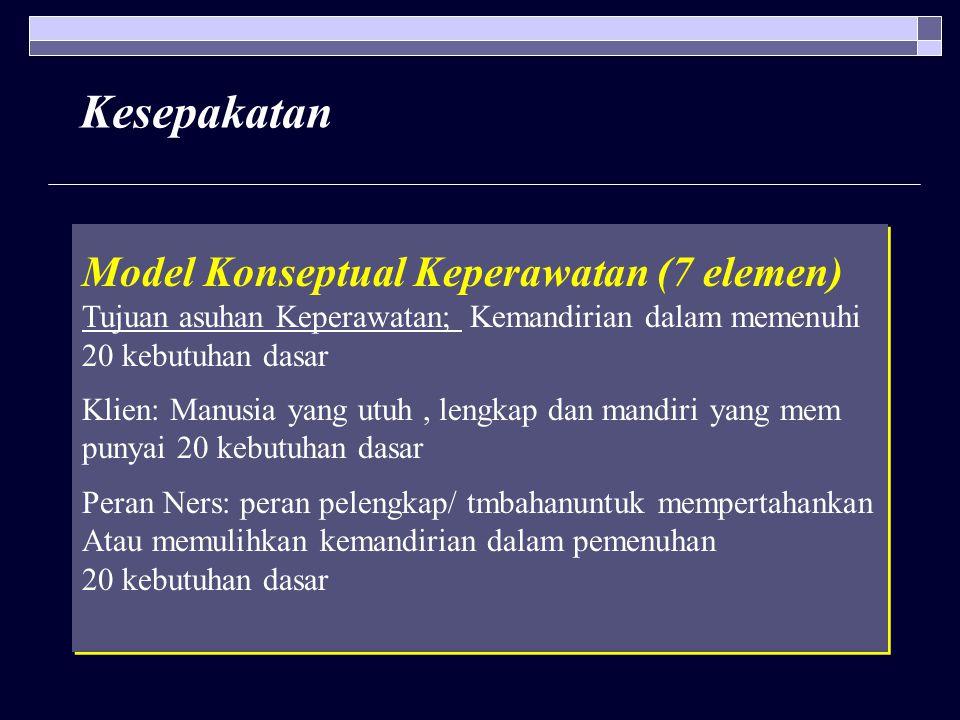 Kesepakatan Model Konseptual Keperawatan (7 elemen)