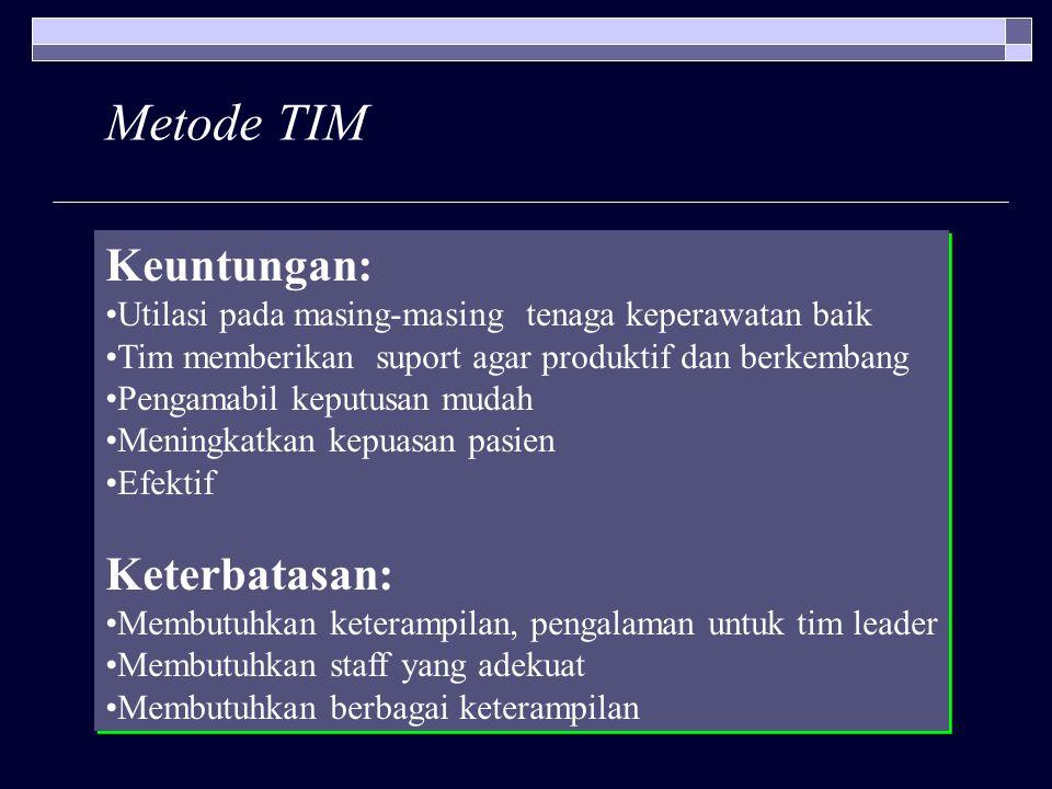 Metode TIM Keuntungan: Keterbatasan: