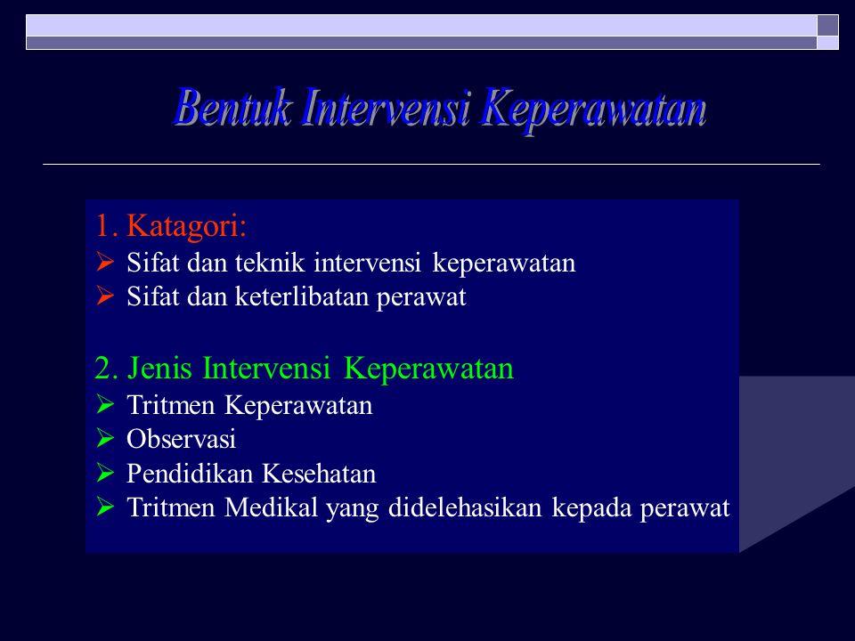 Bentuk Intervensi Keperawatan