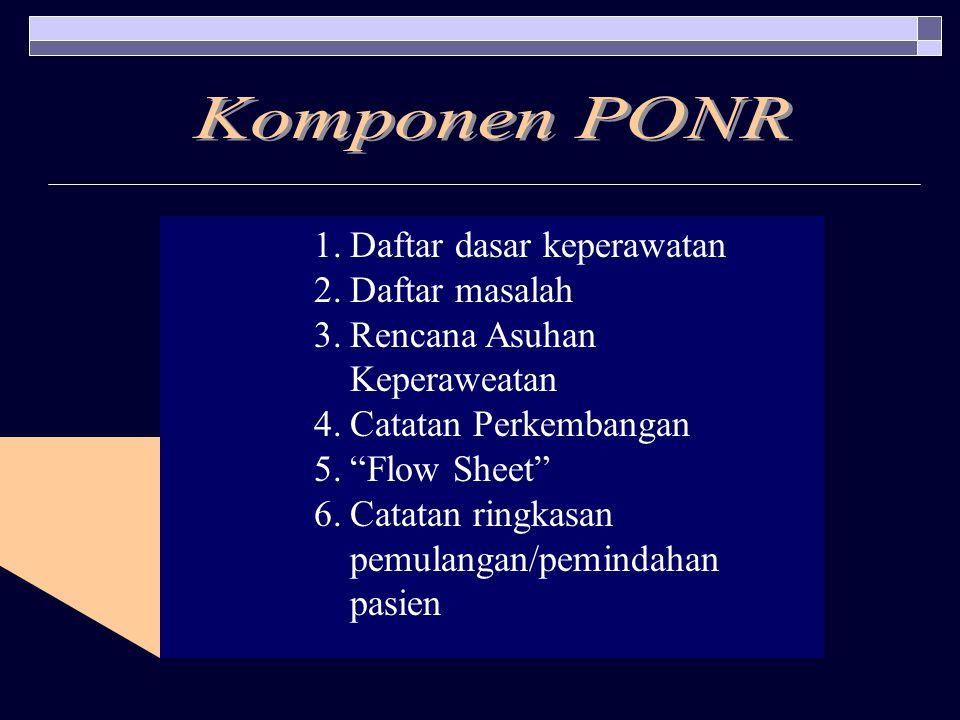 Komponen PONR Daftar dasar keperawatan Daftar masalah