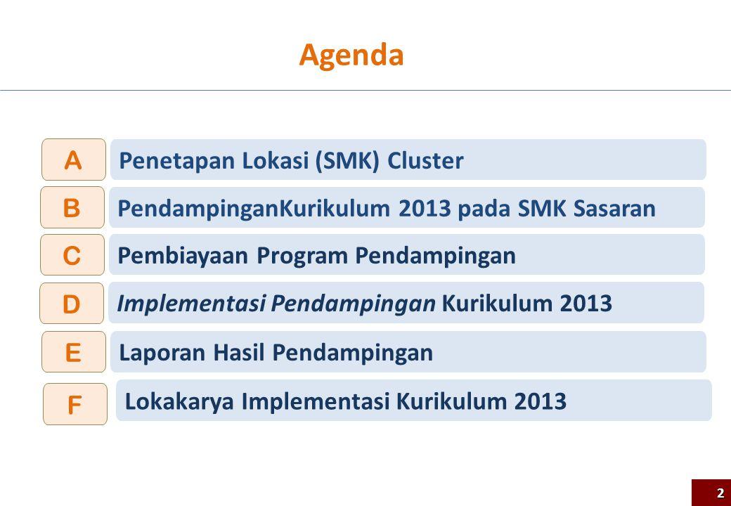 Agenda PendampinganKurikulum 2013 pada SMK Sasaran B
