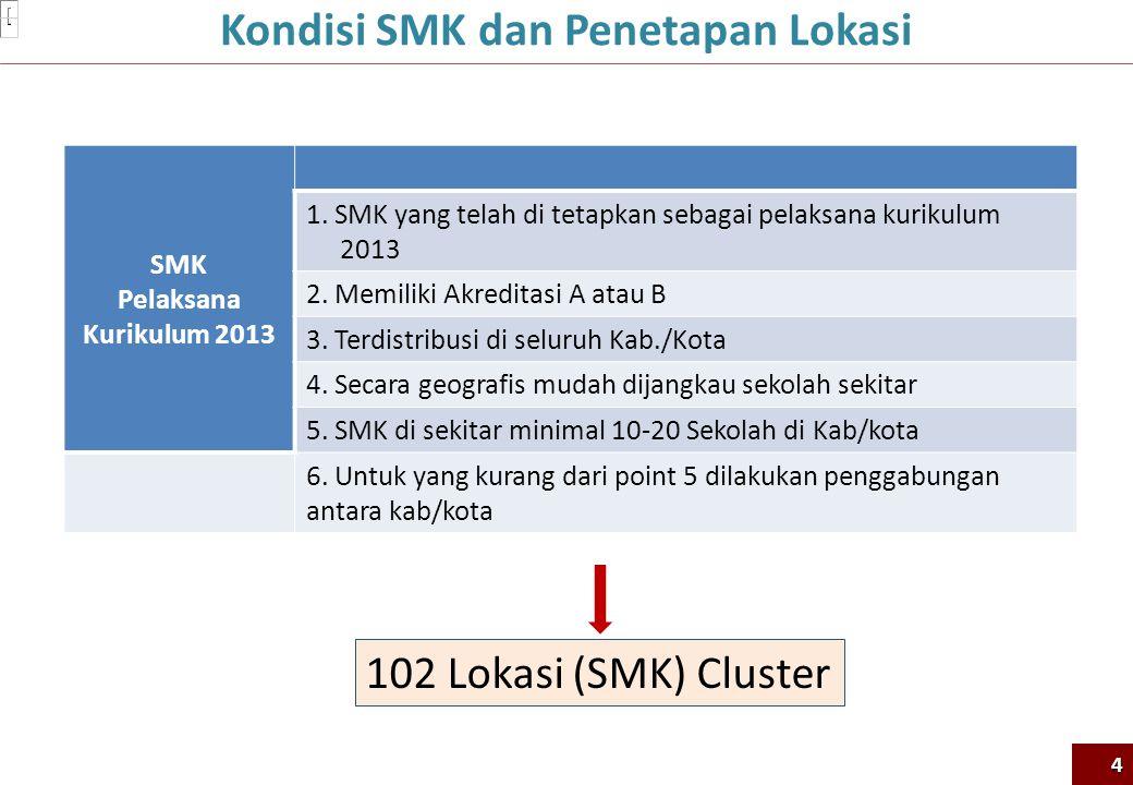 Kondisi SMK dan Penetapan Lokasi