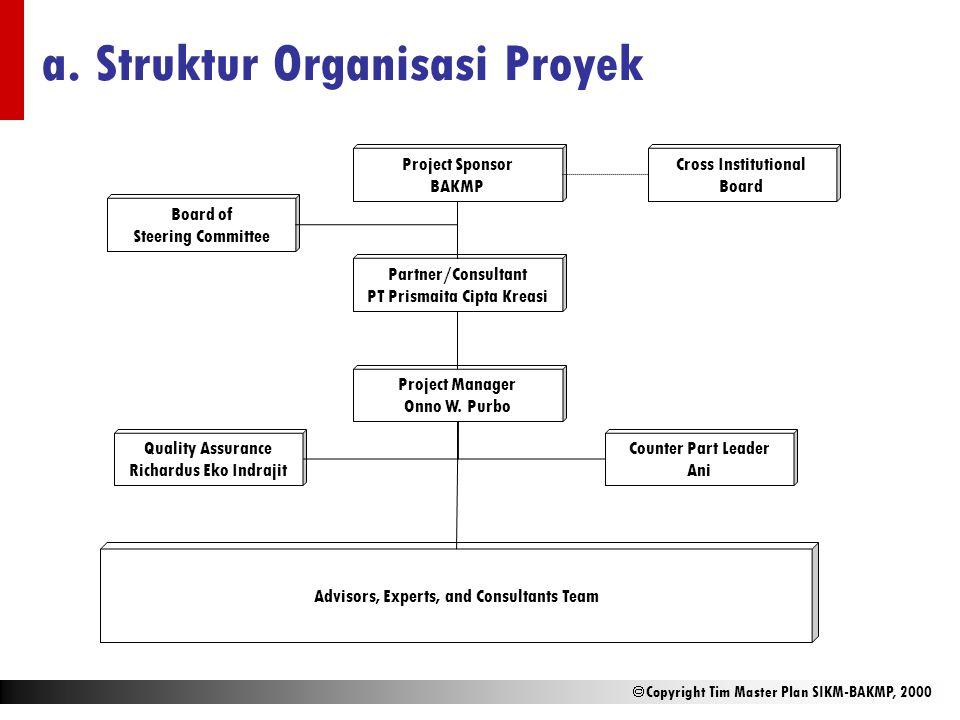 a. Struktur Organisasi Proyek