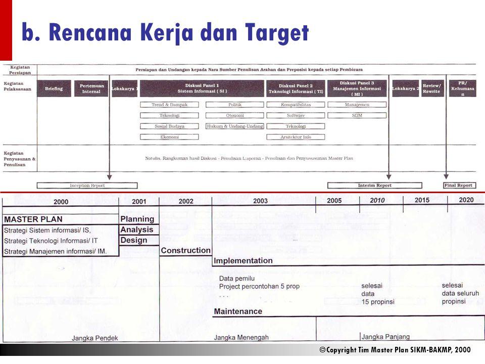 b. Rencana Kerja dan Target