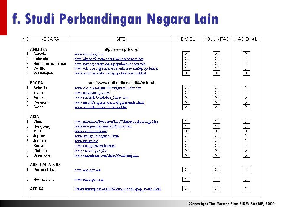 f. Studi Perbandingan Negara Lain