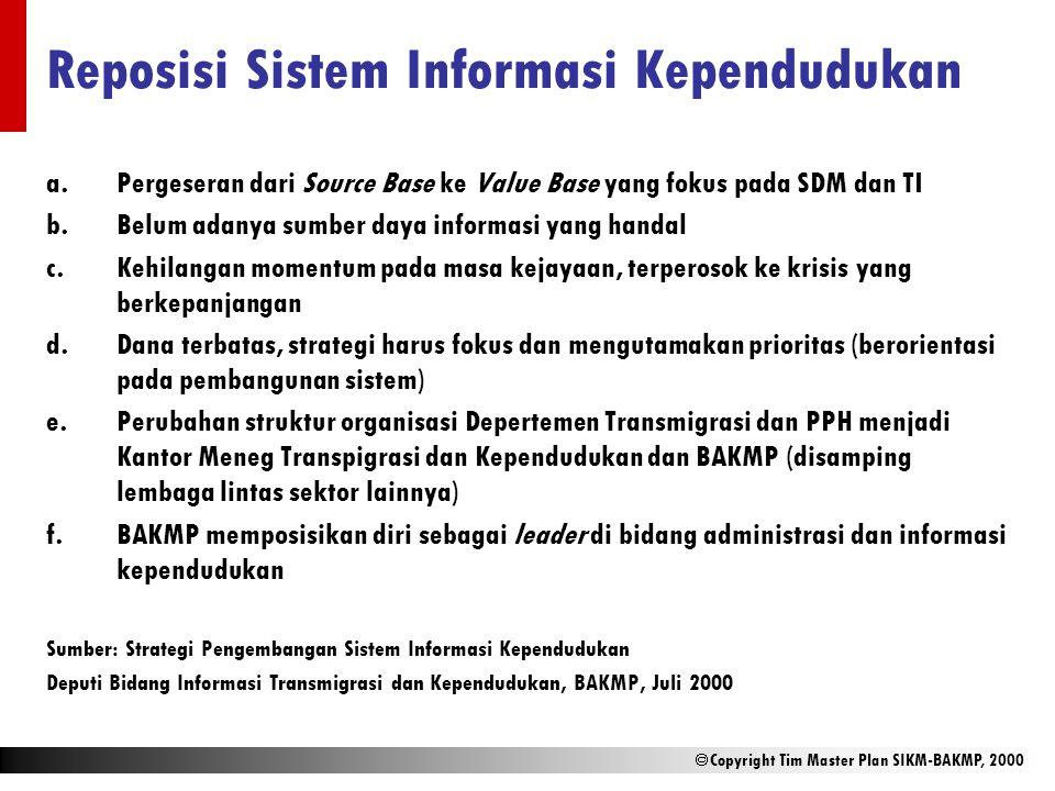 Reposisi Sistem Informasi Kependudukan