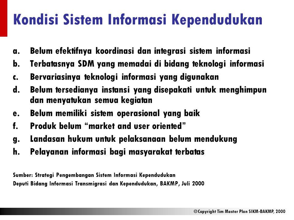 Kondisi Sistem Informasi Kependudukan