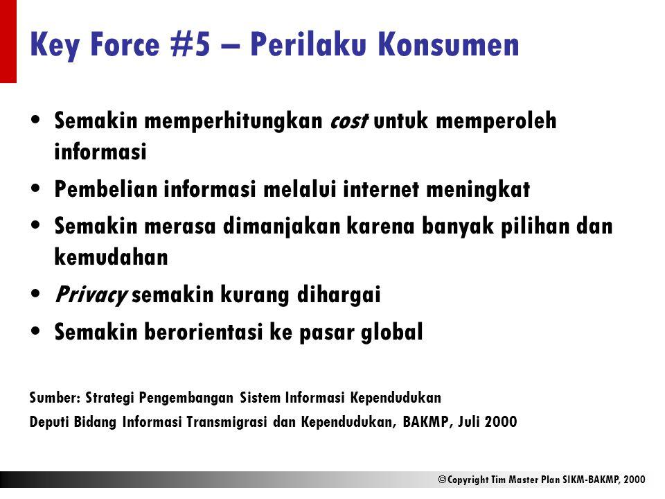 Key Force #5 – Perilaku Konsumen