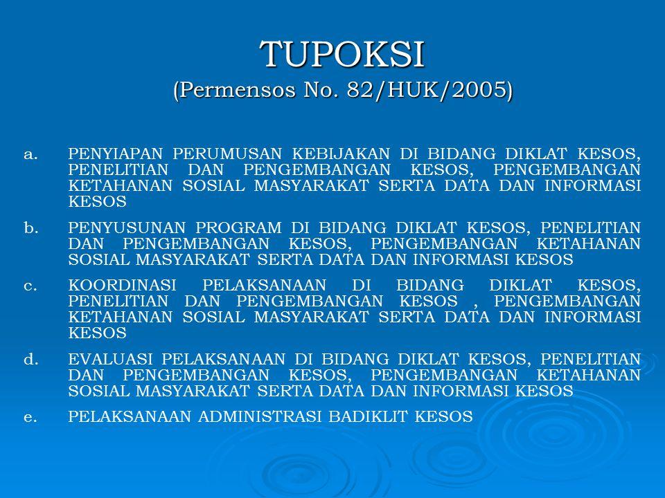 TUPOKSI (Permensos No. 82/HUK/2005)