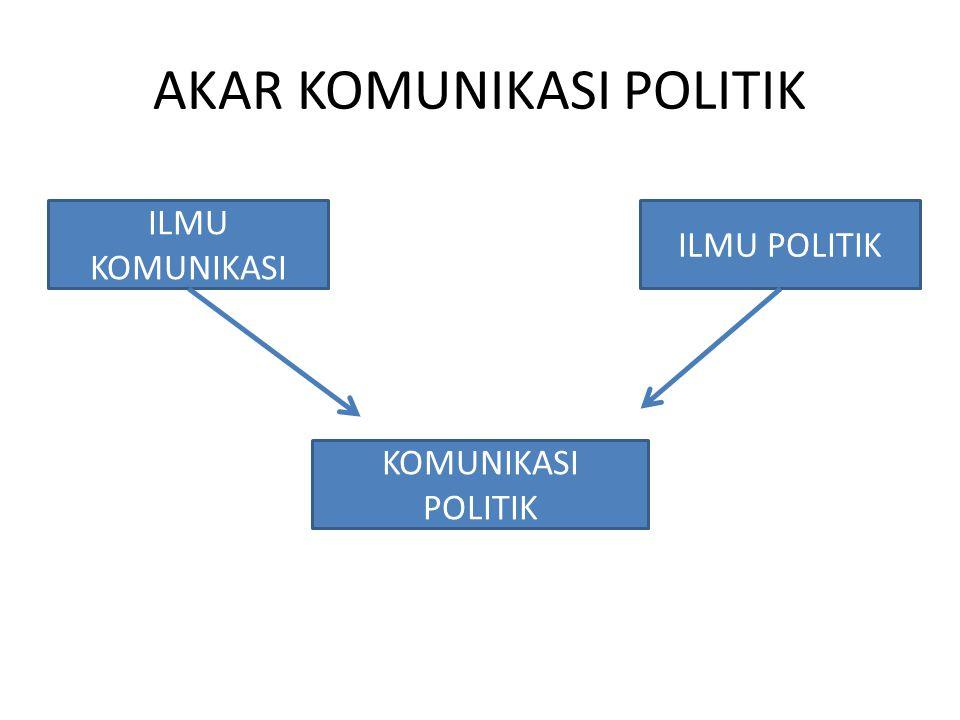 AKAR KOMUNIKASI POLITIK