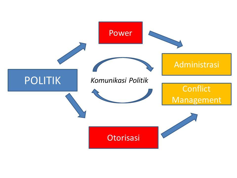 POLITIK Power Administrasi Conflict Management Otorisasi