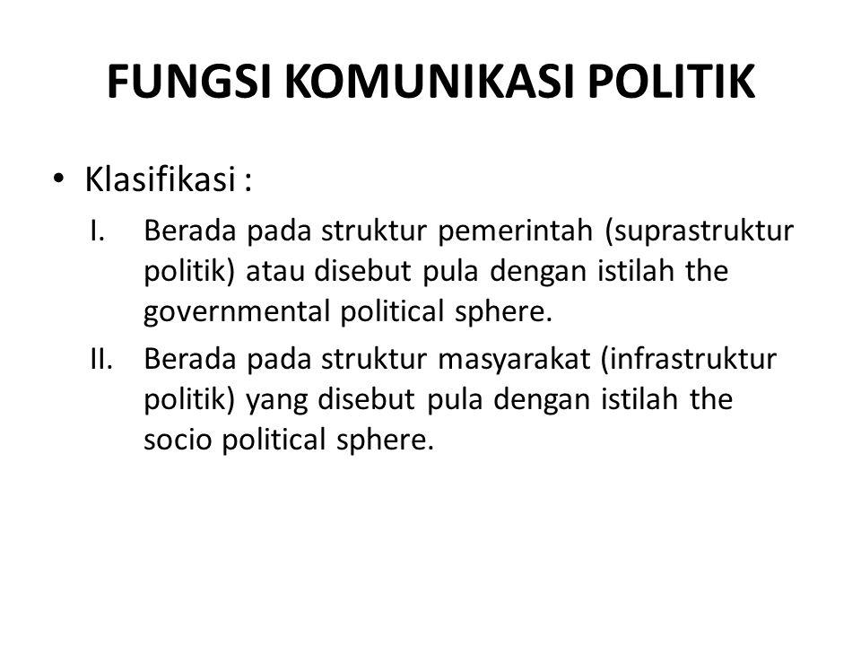 FUNGSI KOMUNIKASI POLITIK