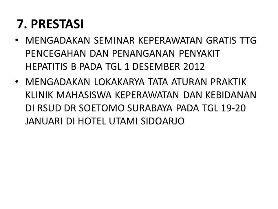 7. PRESTASI MENGADAKAN SEMINAR KEPERAWATAN GRATIS TTG PENCEGAHAN DAN PENANGANAN PENYAKIT HEPATITIS B PADA TGL 1 DESEMBER 2012.