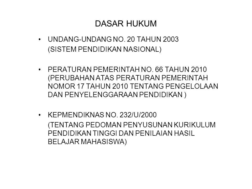 DASAR HUKUM UNDANG-UNDANG NO. 20 TAHUN 2003
