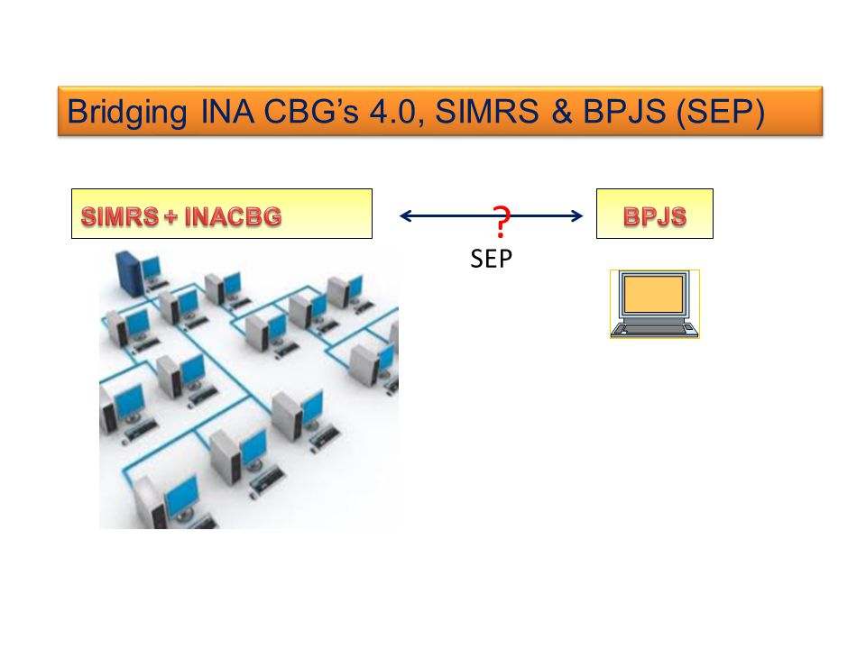 Bridging INA CBG's 4.0, SIMRS & BPJS (SEP)