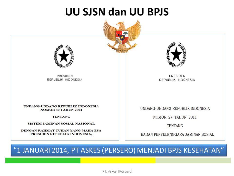 1 JANUARI 2014, PT ASKES (PERSERO) MENJADI BPJS KESEHATAN