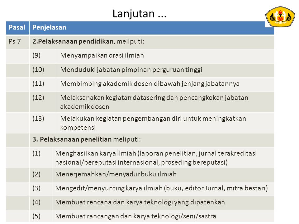 Lanjutan ... Pasal Penjelasan Ps 7 2.Pelaksanaan pendidikan, meliputi: